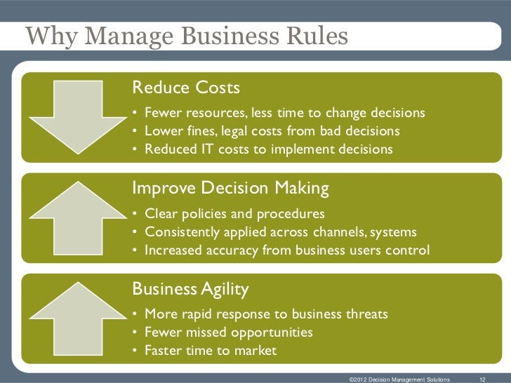 library system business rules Business rules are everywhere, but in decision management, the  a business  rule management system (brms) enables business rules to be.