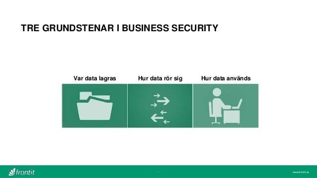 www.frontit.se TRE GRUNDSTENAR I BUSINESS SECURITY 11 Var data lagras Hur data rör sig Hur data används
