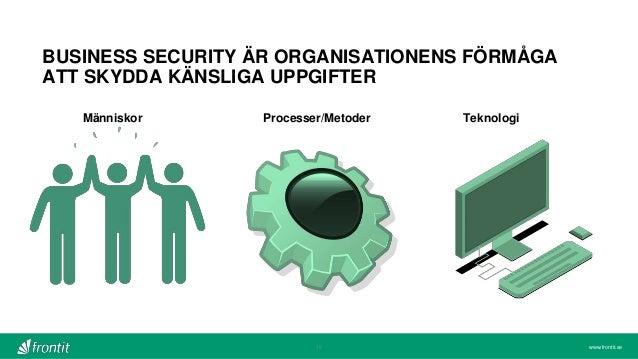 www.frontit.se BUSINESS SECURITY ÄR ORGANISATIONENS FÖRMÅGA ATT SKYDDA KÄNSLIGA UPPGIFTER 12 TeknologiProcesser/MetoderMän...