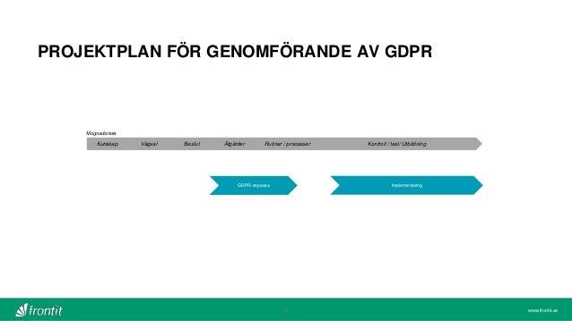 www.frontit.se PROJEKTPLAN FÖR GENOMFÖRANDE AV GDPR 24 ImplementeringGDPR-anpassa Mognadsresa Kontroll / test/ UtbildningK...
