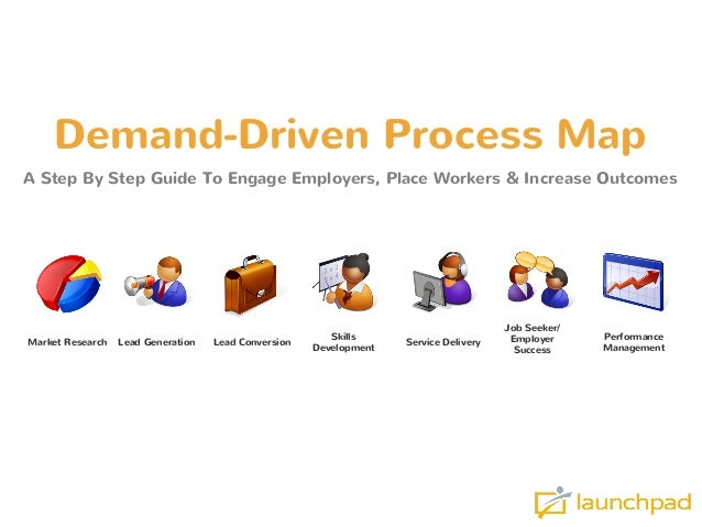 Demand-Driven Process Map A Step By Step Guide To Engage Employers, Place Workers & Increase Outcomes  Market Research  Le...