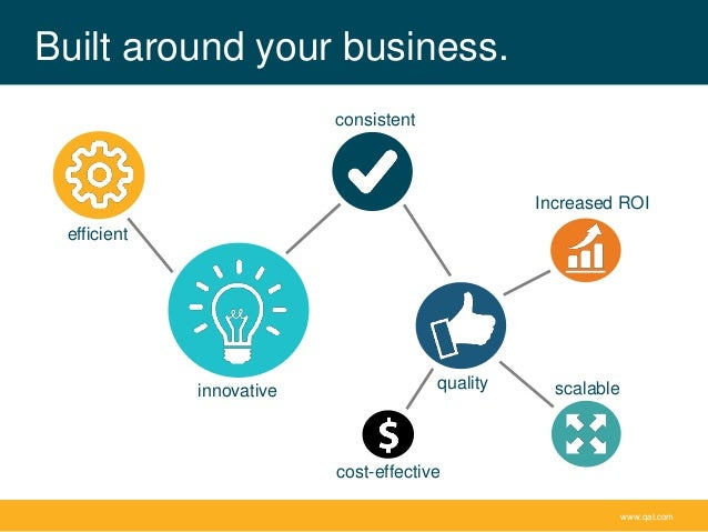 Built around your business. efficient consistent innovative quality scalable Increased ROI cost-effective www.qat.com