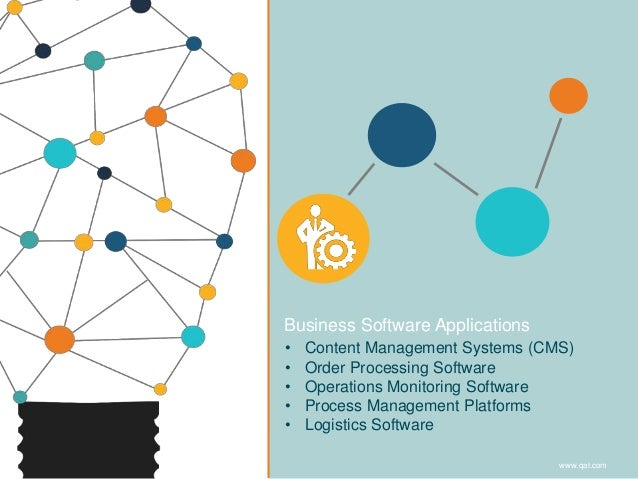 Business Software Applications • Content Management Systems (CMS) • Order Processing Software • Operations Monitoring Soft...