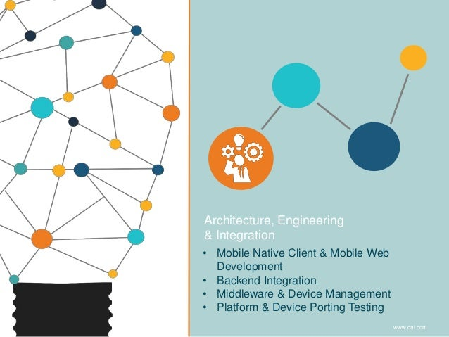 Architecture, Engineering & Integration • Mobile Native Client & Mobile Web Development • Backend Integration • Middleware...