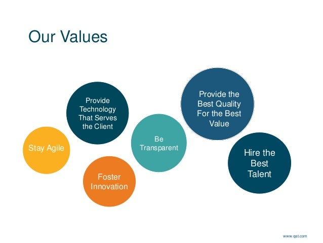 Our Values Be Transparent Hire the Best Talent Provide Technology That Serves the Client Foster Innovation Stay Agile Prov...