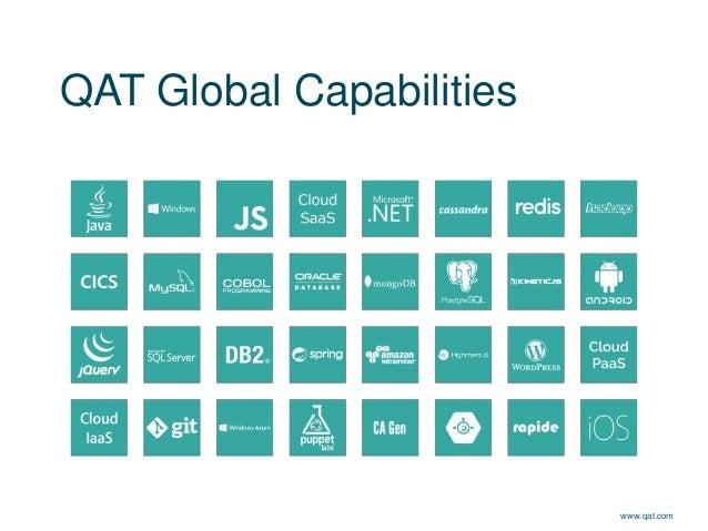 QAT Global Capabilities www.qat.com