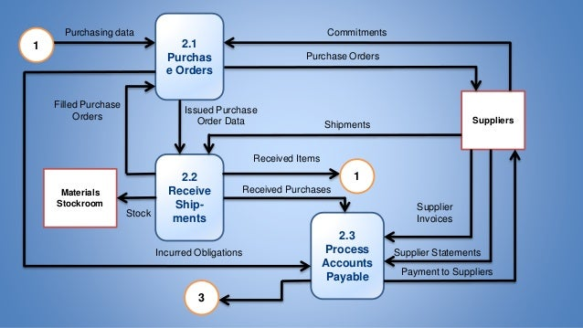Business software packages - Accounting Software Systems - photo#45