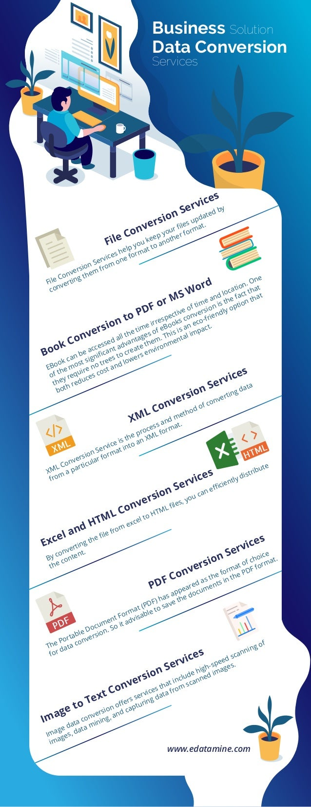 Business Solution Data Conversion Services File Conversion Services File Conversion Services help you keep your files updat...