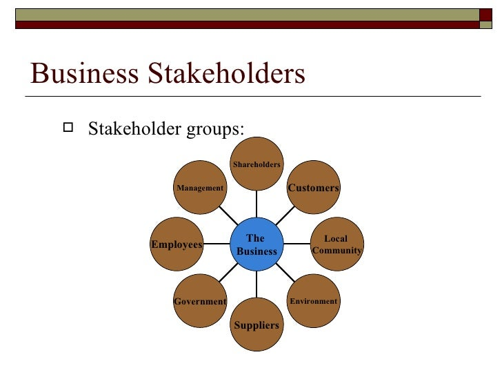 describe the different stakeholders who influence P5- describe the influence of two contrasting economic  of different stakeholders seeking to influence the  describe the different stakeholders who.