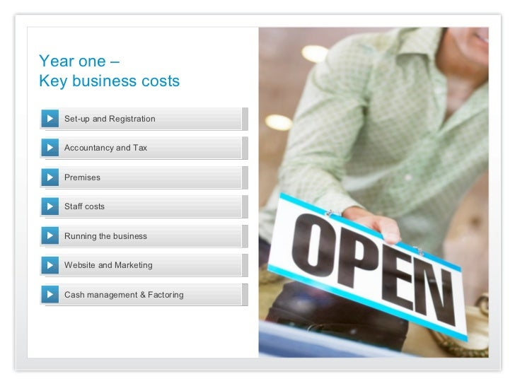 The Cost of Setting up a Business Slide 3