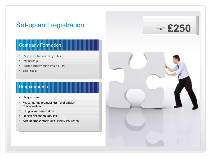 Set-up and registration                             From                                                           £250Com...
