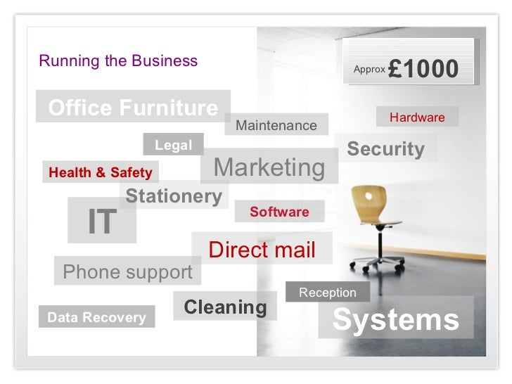 Running the Business                         Approx                                                      £1000 Office Furn...