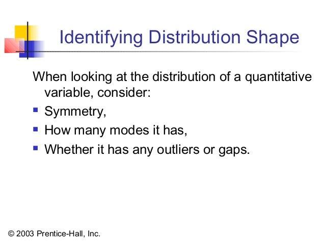 business statistics chapter 3 Elementary statistics chapters handouts: homework  , 343, 353: chapter 4 : summarizing.