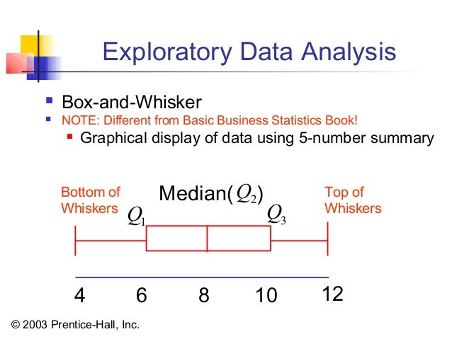 business statistics chapter 3 Basic business statistics chapter 3 numerical descriptive measures chapters objectives: learn about measures of center how to calculate mean, median and midr.