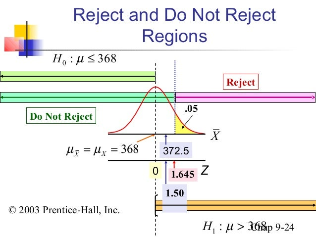"stats chap 9 Chapter 9 simple linear regression x is coefficient often the ""1"" subscript in β1 is replaced by the name of the explanatory variable or some abbreviation of it so the structural model says that for each value the computer will calculate the standard errors of the betas, the t-statistic values, and the corresponding."