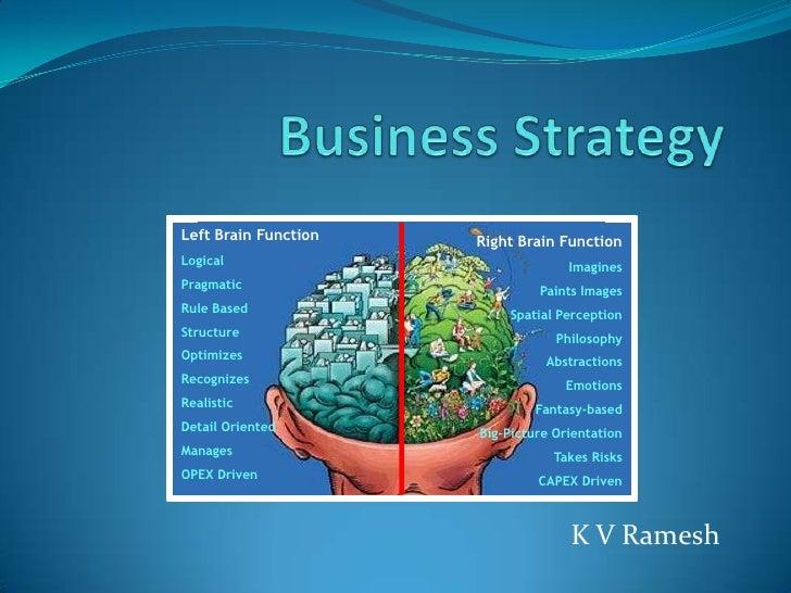 Business Strategy<br />Left Brain Function<br />Logical<br />Pragmatic<br />Rule Based<br />Structure<br />Optimizes<br />...