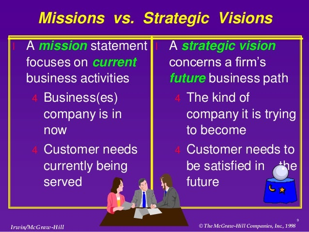 business chapter one Chapter one planning  if after reading this chapter, you have questions or  concerns  to show the business or organization how their involvement will.
