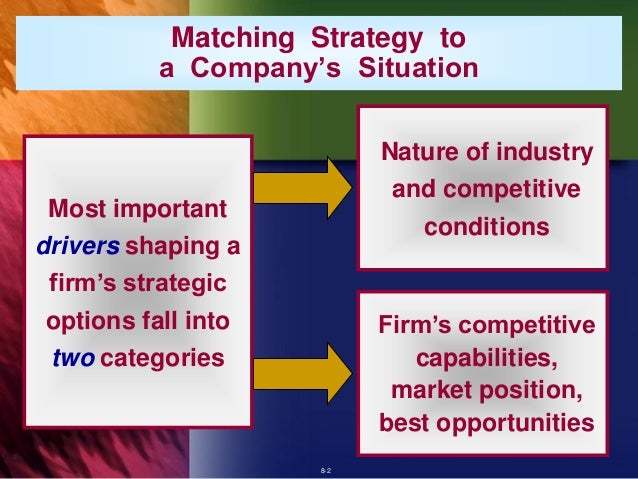 business strategy chapter 5 62 5 business strategy in shipping there is a direct relationship among the market structure, conduct, and per-formance the basic economic and political conditions of the container shipping.