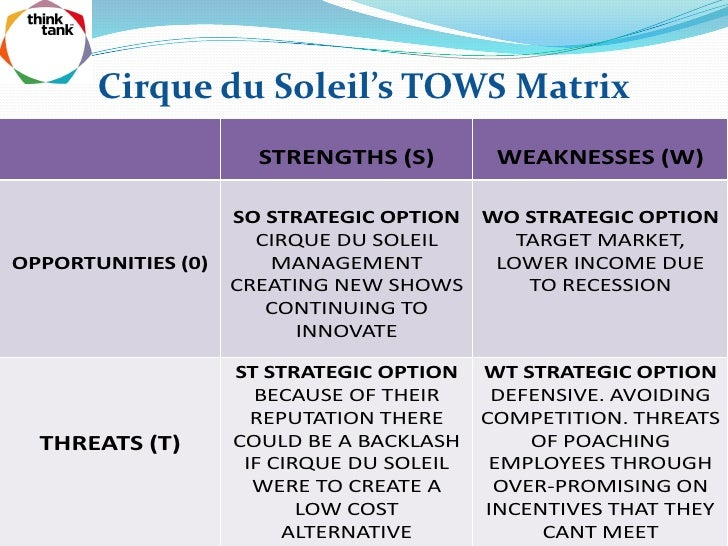 cirque du soleil resources and capabilities