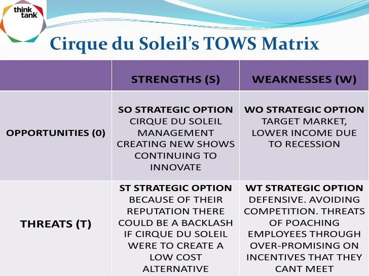 Cirque du Soleil Business Proposal