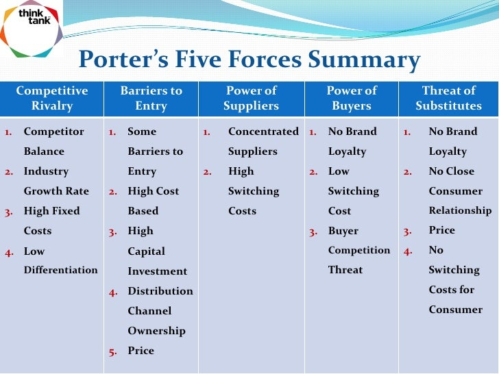 porters 5 forces coal mining In porter's five forces, supplier power refers to the pressure suppliers can exert on businesses by raising prices, lowering quality, or reducing availability of their products when analyzing supplier power, you conduct the industry analysis from the perspective of the industry firms, in this case referred to as the.