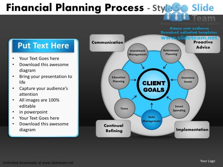 Business planning process diagram ppt