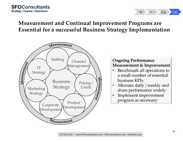 performance management plan wk4 The purpose of the performance management plan is to maximize employee  work efforts to achieve university, organizational and individual.