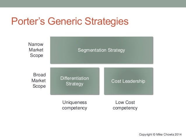 Business strategy for product managers for Porter s generic strategies