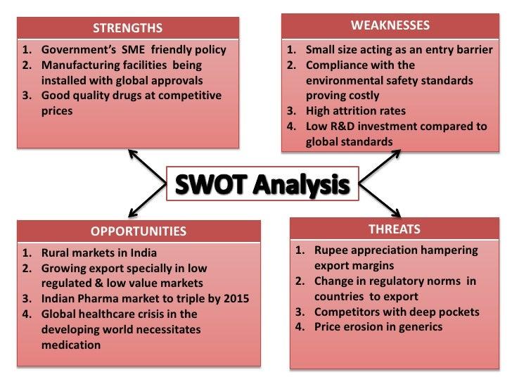 swot analysis of of horlicks company