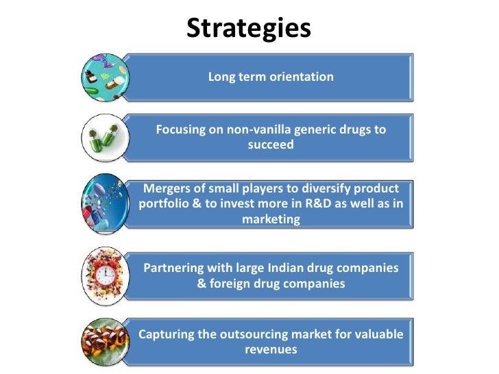 Marketing strategy of beximco pharmaceutical company