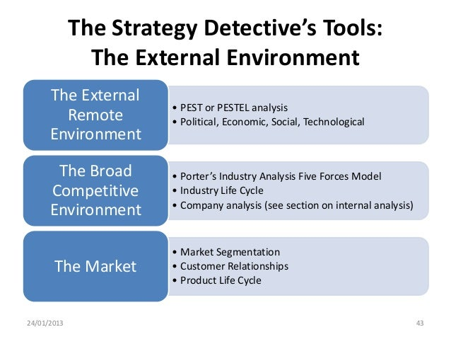 pestel porter's five forces analysis Strategic management insight works through porter's five forces framework determine the intensity of competition in your industry and its profitability.