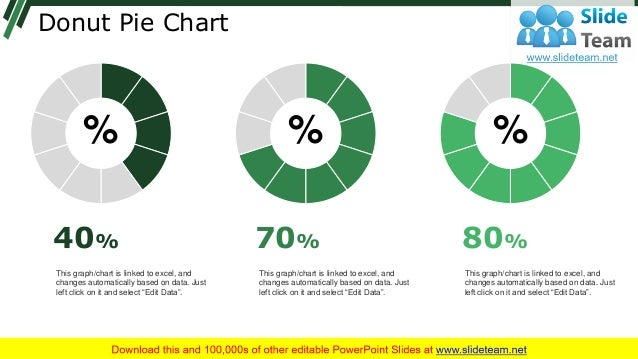Donut Pie Chart % 40% This graph/chart is linked to excel, and changes automatically based on data. Just left click on it ...