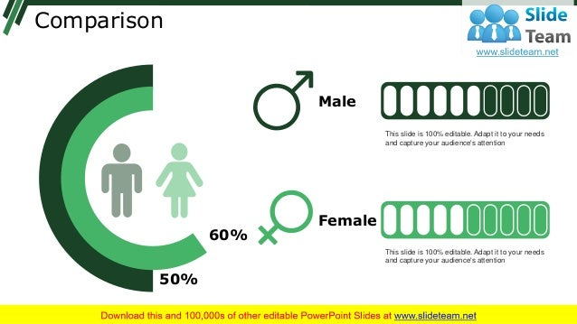 Comparison 50% 60% Male This slide is 100% editable. Adapt it to your needs and capture your audience's attention Female T...