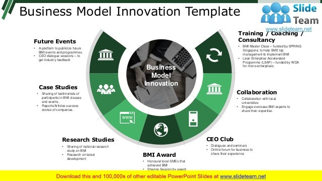 Business Model Innovation Template Business Model Innovation Training / Coaching / Consultancy • BMI Master Class – funded...