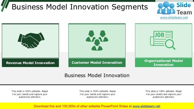 Business Model Innovation Segments Business Model Innovation This slide is 100% editable. Adapt it to your needs and captu...