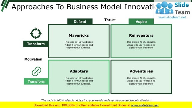 Approaches To Business Model Innovation Mavericks This slide is 100% editable. Adapt it to your needs and capture your aud...