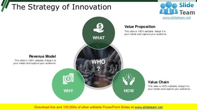 The Strategy of Innovation Value Chain This slide is 100% editable. Adapt it to your needs and capture your audience. Reve...