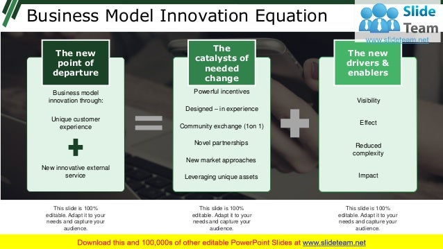 Business Model Innovation Equation This slide is 100% editable. Adapt it to your needs and capture your audience. This sli...