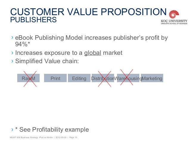A comparative business strategy ipad vs kindle qualitative 14 mgmt 906 business fandeluxe Images