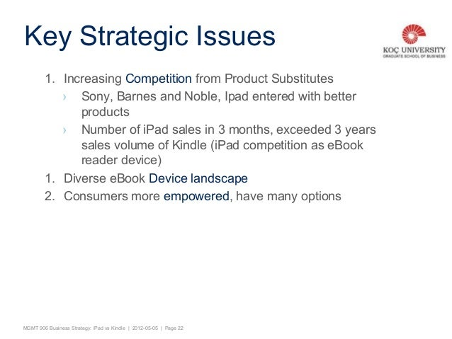 Kindle Vs Sony Reader: A Comparative Business Strategy IPad Vs Kindle