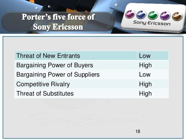 "porter analysis for ericsson Ericsson and presented similar supply chain risks to both companies more in-depth analysis this is being done to ensure future opportunities and threats to the company's performance are appropriately managed"" john bugalla, james kallman, chris mandel and kristina narvaez the corporate board, may/june issue 2012 thank you for your."