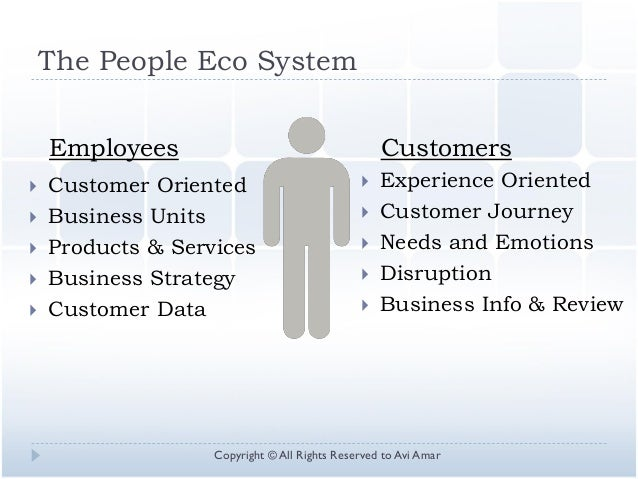 The People Eco System  Customer Oriented  Business Units  Products & Services  Business Strategy  Customer Data  Exp...