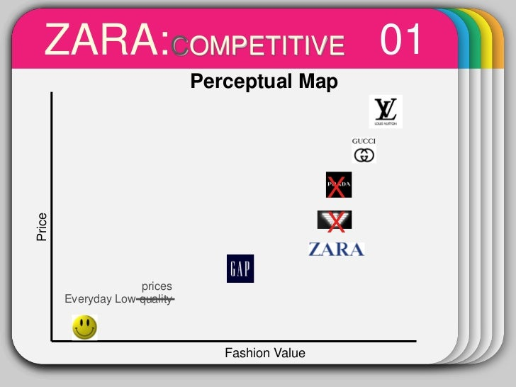 zara business level strategy Internationalisation of the spanish fashion brand zara in line with the multi-brand strategy, `zara´ was created in 1975 the internationalisation of zara.