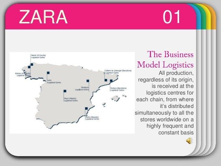 zara strategy I will do this organizing its strategies according to the seven fundamental  with  over 2,000 stores in 77 countries, zara makes a lot of brand.