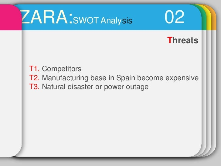 zara corporate strategy Companies such as zara, h&m and topshop (london business school, 2008)  accordingly  corporate level strategy – single business more than 95% of.