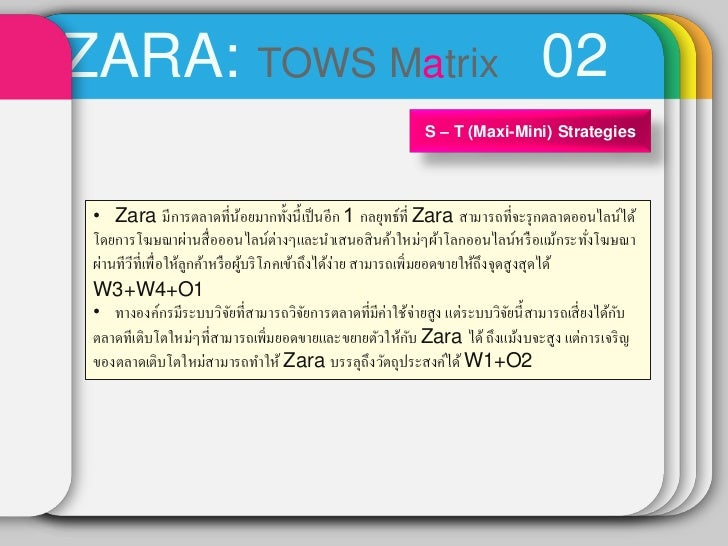 zara strategy Zara has successfully leveraged social media we analyzed their social media performance to give you an overview of their social media marketing strategy.