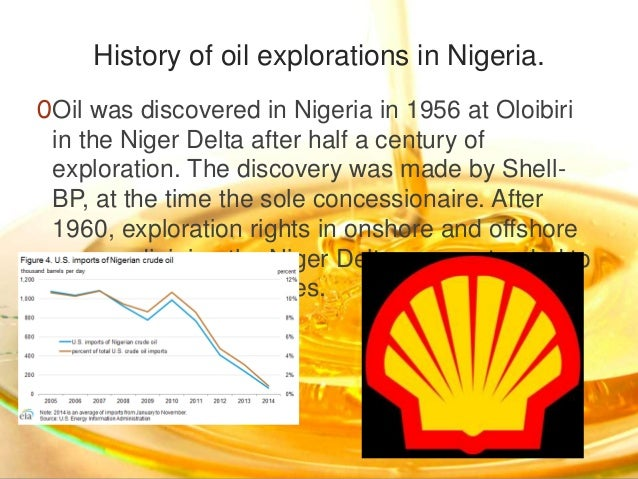 The effects of oil prices on