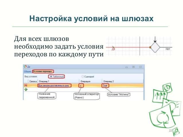 Настройка условий на шлюзах Для всех шлюзов необходимо задать условия переходов по каждому пути  22