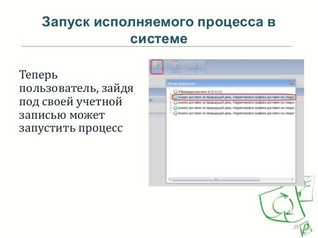 Запуск исполняемого процесса в системе Теперь пользователь, зайдя под своей учетной записью может запустить процесс  25