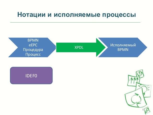 Нотации и исполняемые процессы  BPMN eEPC Процедура Процесс  XPDL  Исполняемый BPMN  IDEF0  6